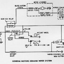 Engine Wiring Diagrams Shurflo Rv Water Pump Diagram Camaro Electrical Information Troubleshooting Wiper Motor 1973