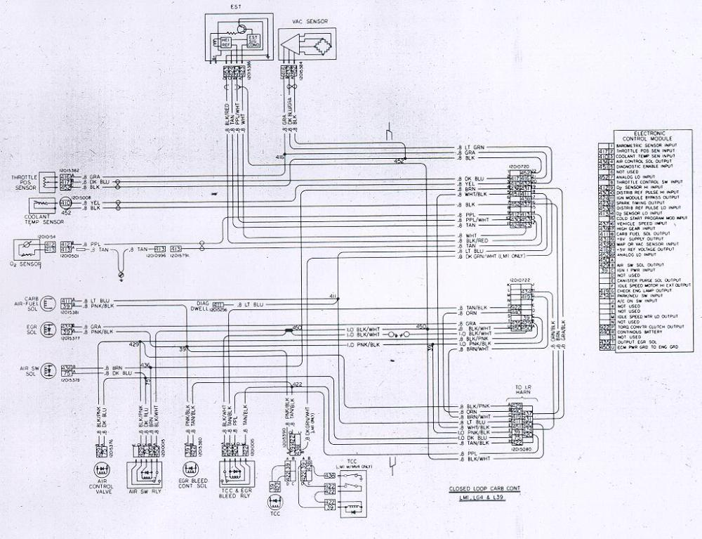 medium resolution of 1991 firebird fuse diagram