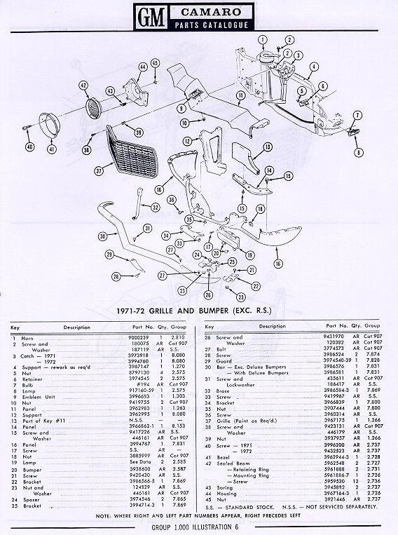 2010 Camaro Seat Wiring Diagram How To Identify A Rally Sport Camaro