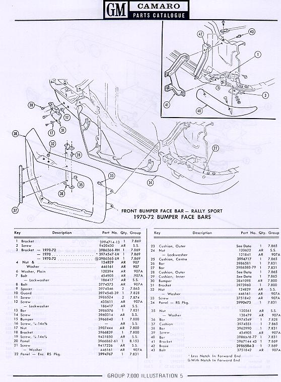 wiper motor wiring diagram chevrolet lutron maestro ma r 1973 camaro pdm, assembly & service info