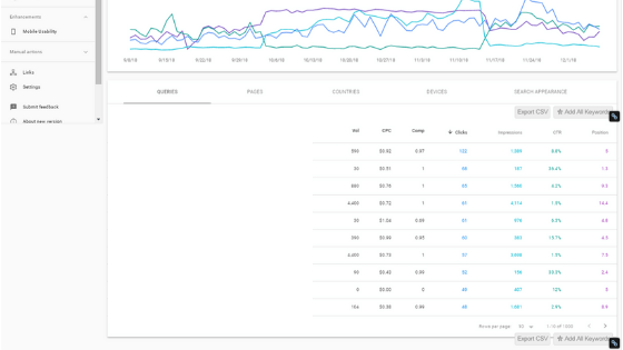 checking your clicks on google search console