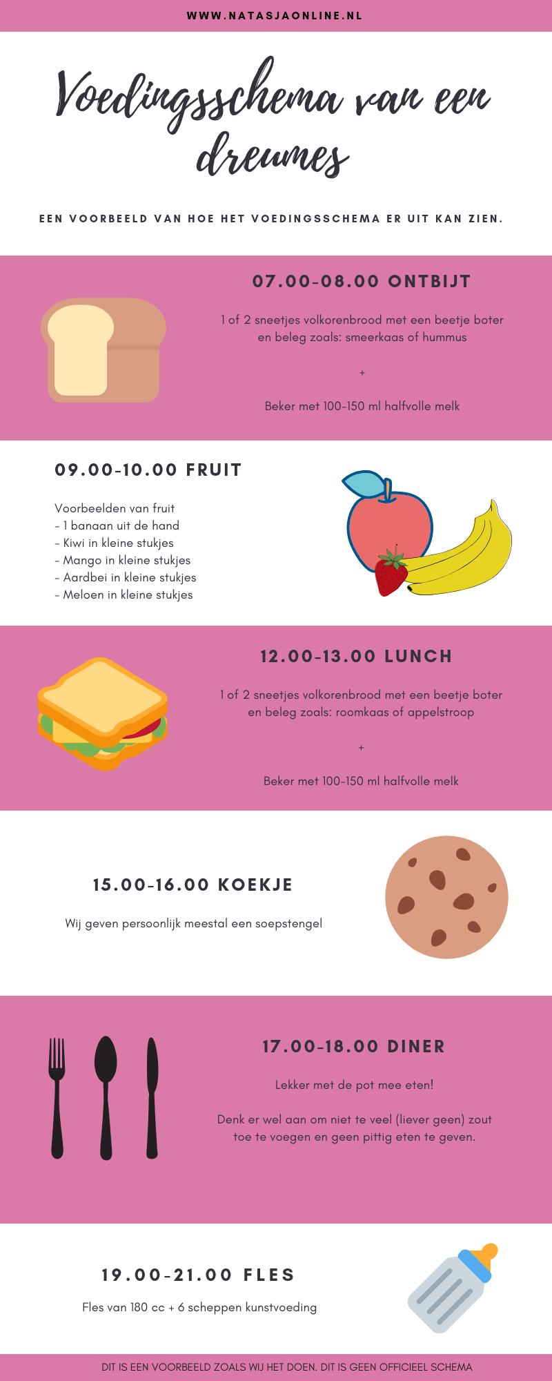 Infographic voedingsschema dreumes 1 jaar