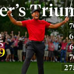 Tiger Woods Triumphs Again with First Masters Win in Over 14 Years