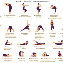 Yoga Chair Exercises For Seniors Hay About A Aac22 Replica Asana - Les 26 Postures De Paris