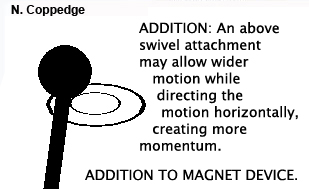 Magnet Motor Designs Magnet Motors That Work Wiring