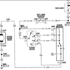 2000 Jeep Wrangler Heater Wiring Diagram Of Camshaft Position Sensor Xj Heat Not Blowing: Pre-1997 How To Diagnose And Fix