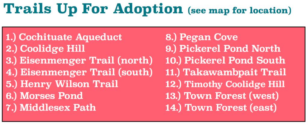 trails for adoption