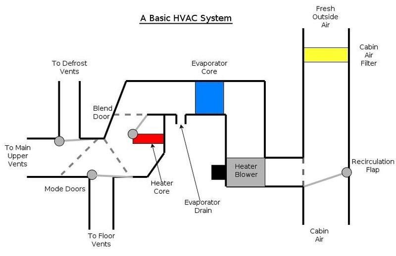 Reheat Coil Diagrams Hot Water Duct Coil ~ Elsavadorla