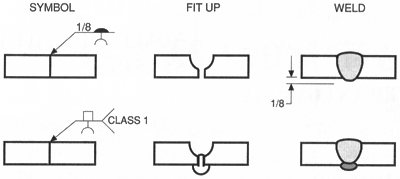 Welding Symbols: A Useful System or Undecipherable