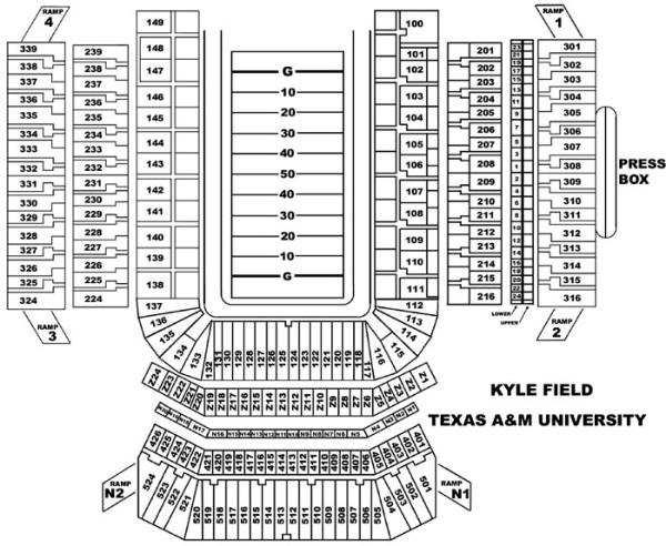 Texas AM Aggies Football Future 2000 Schedule