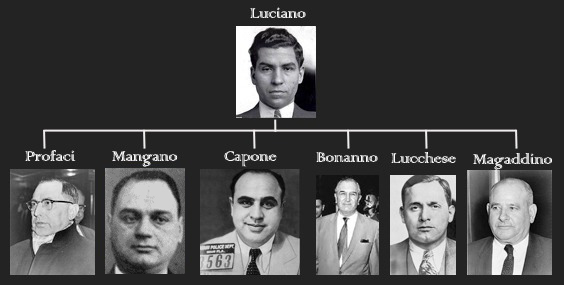 Empire Lucky Boardwalk Luciano