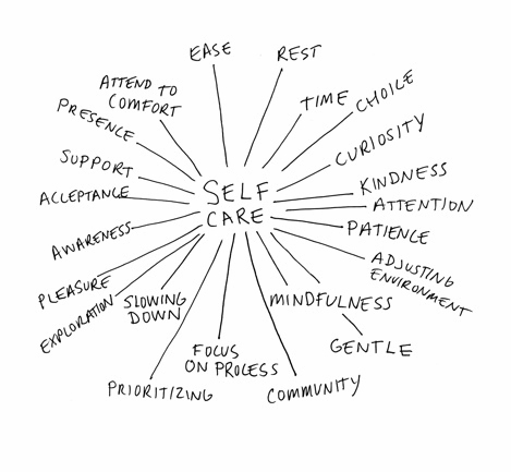 The Self-Care Master Post: Ideas, Inspiration & More