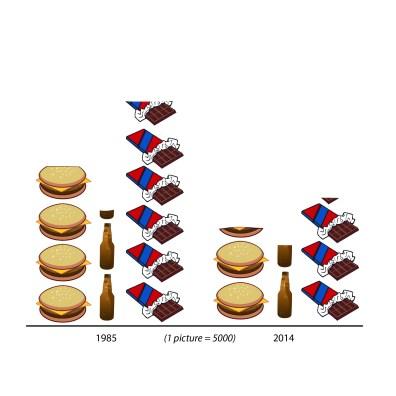 real income comparison 1985 to 2014
