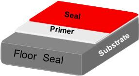 floor-seal-diagram-1