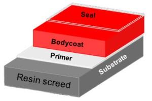 floor-seal-diagram-2