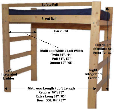 subject merchandise includes the following items 1 wooden beds such as