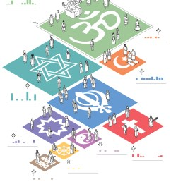 judaism tree diagram [ 1460 x 2242 Pixel ]