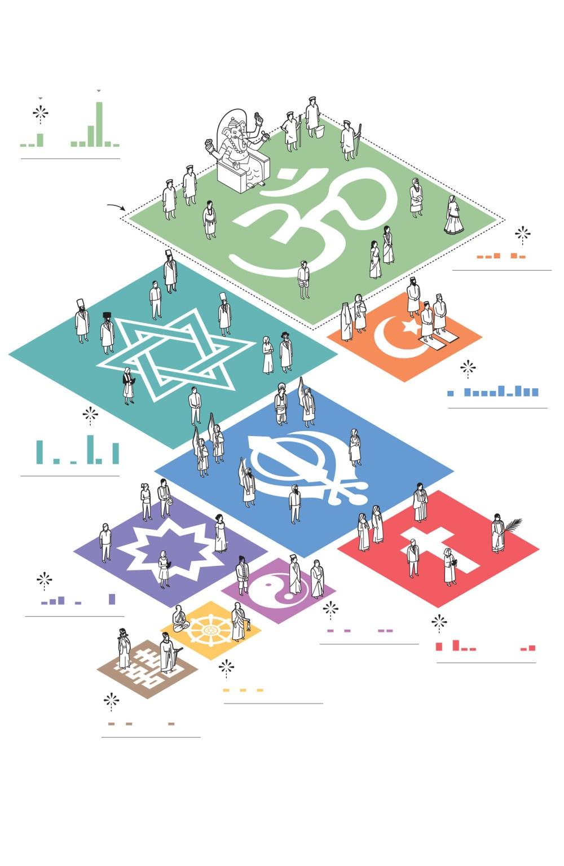medium resolution of judaism tree diagram