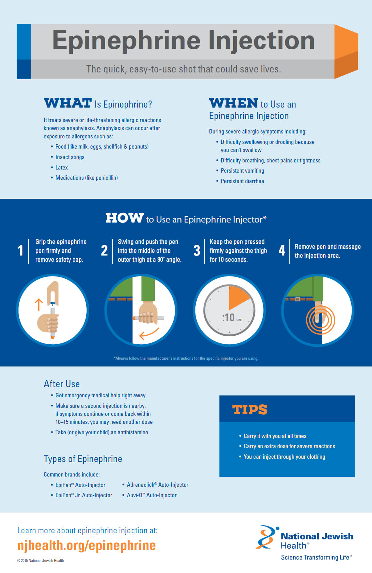 hight resolution of epinephrine injection infographic the quick shot that could save lives