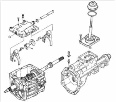 How To Rebuild or Repair a Manual Transmission, Get the