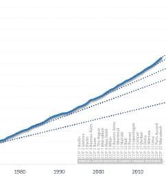 atmospheric co2 levels accelerate upwards smashing records national observer [ 1294 x 748 Pixel ]
