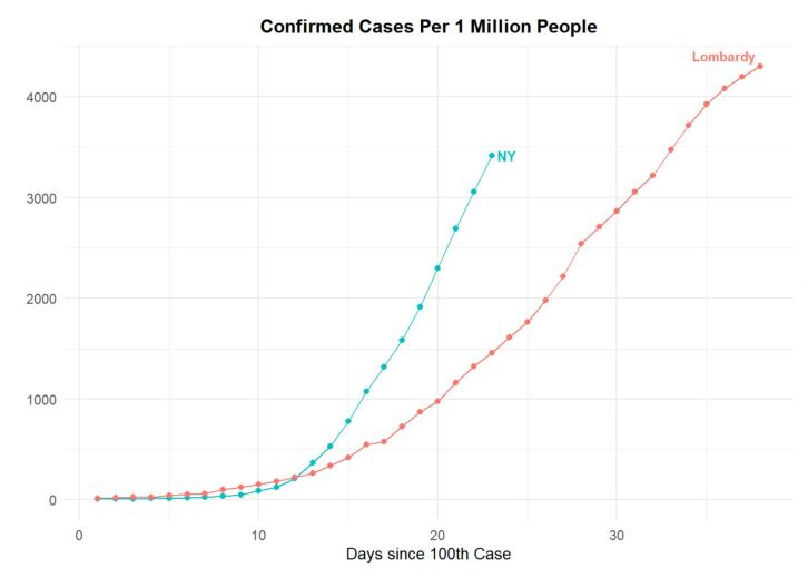 coronavirus update  white house projects at least 100 000