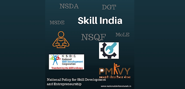 Skill India Refernces