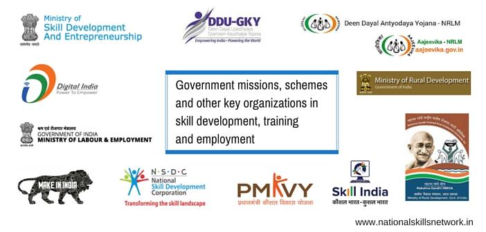 Skill development government schemes in India