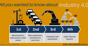 Digital skills for industry 4.0