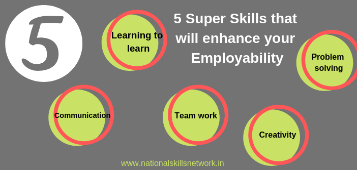 5 Super Skills that will enhance your employability