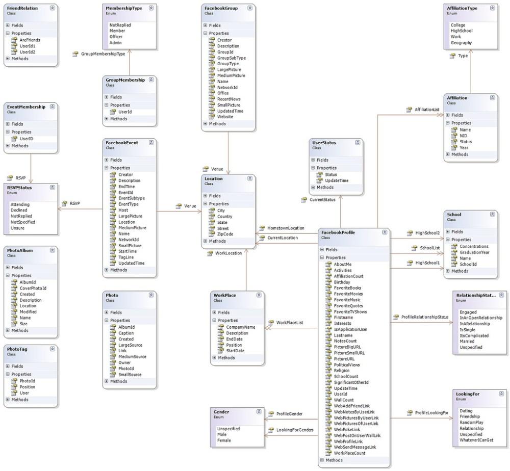 medium resolution of database schema