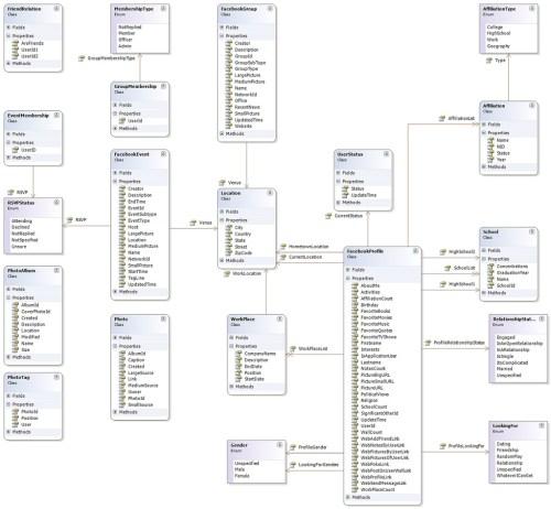 small resolution of database schema