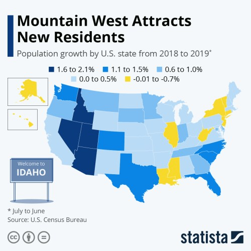 Infographic: Mountain West Attracts New Residents   Statista