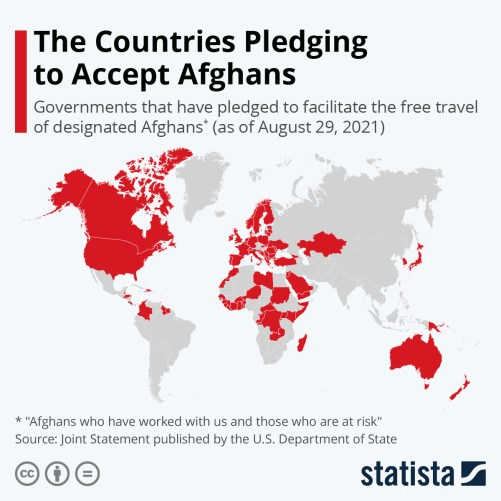 Infographic: The Countries Pledging to Accept Afghans | Statista