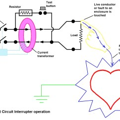 Gfci Circuit Diagram From Use Case Hotel Ground Fault Interrupter Explained