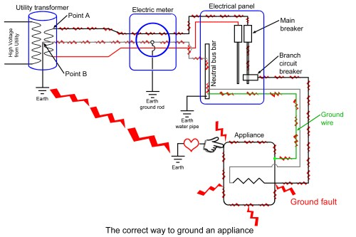 small resolution of safety nations home inspections inc society ground fault interrupter electronic circuit schematic