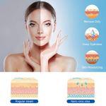 Vapeur Visage Nano Ionic Sauna Facial Vaporisateur Visage SPA Humidificateur de Visage Pour Points Noirs, Pores et Acné Soin Beauté & Santé