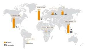 Réacteurs nucléaires en service et en construction fin 2009. Source : AREVA
