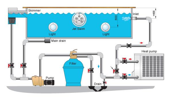 Titanium heat pumps