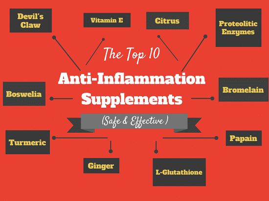 anti inflammation supplements png
