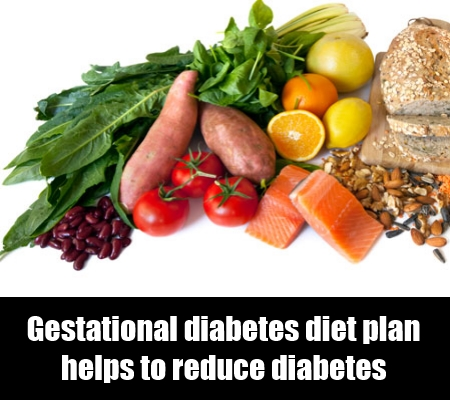 8 Diet For Gestational Diabetes - How To Eat With ...