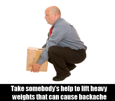 Lifting Heavy Weights Cause Backache