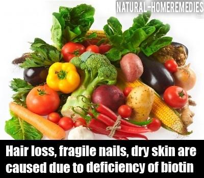 biotin food
