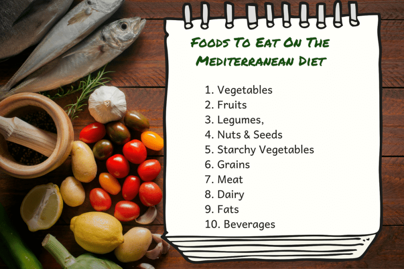 Acceptable Foods To Eat On The Mediterranean Diet