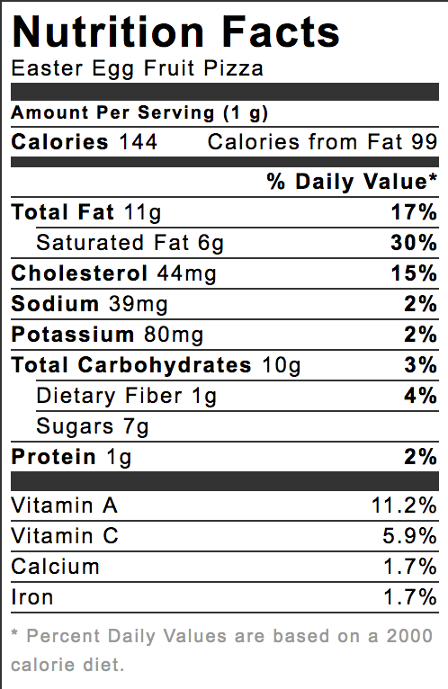 Easter Egg Fruit Pizza Nutrition Facts