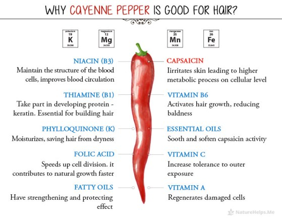 The 3 C's For Hair Loss Remedies - Nature to the rescue with caffeine, cayenne and cinnamon. Three amazing necessities can fight hair loss and stimulate hair growth!
