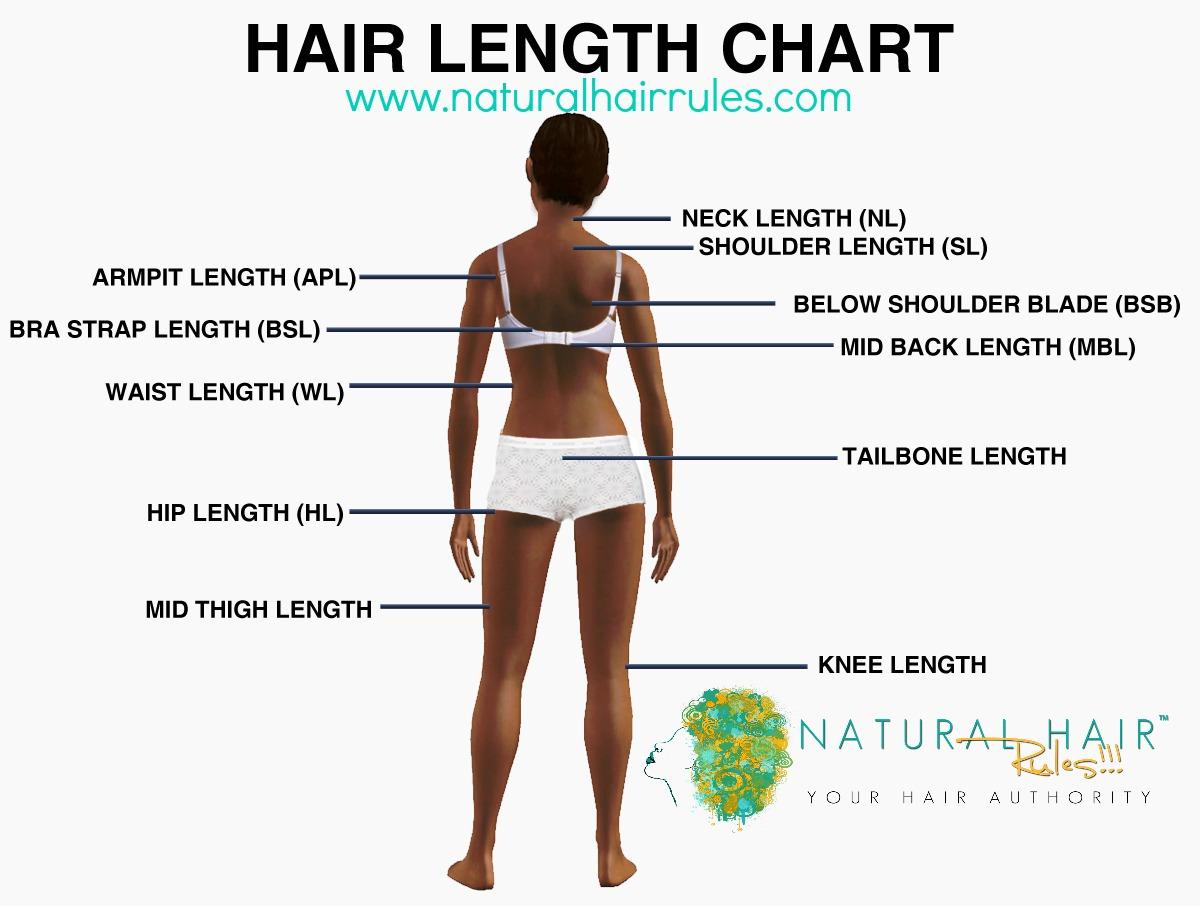 3 reasons i don't do length checks
