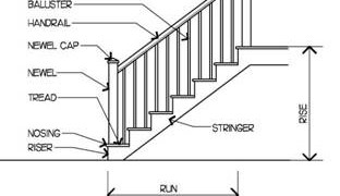 How To Replace An Outside Iron Railing Set In Cement   Metal Railing For Stairs Outside   Railing Ideas   Railing Kits   Front Porch   Spiral Staircase   Wrought Iron