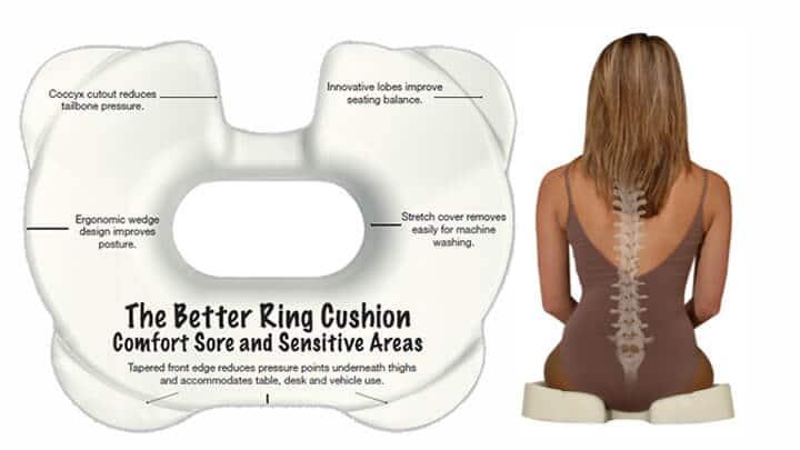 buy doughnut pillow for tailbone injury