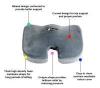 An Exclusive Guide to Buy Doughnut Pillow for Tailbone Injury